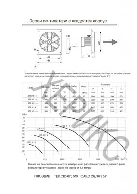 Осови вентилатори с квадратен корпус