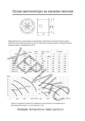 Осови вентилатори за канален монтаж