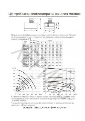 Центробежнни вентилатори за канален монтаж