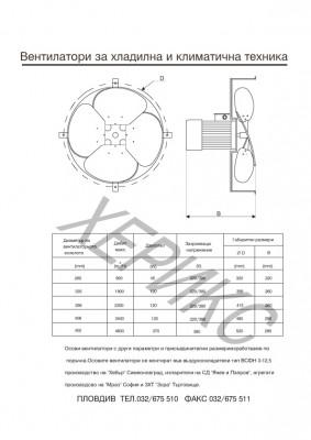 Вентилатори за хладилна и климатична техника