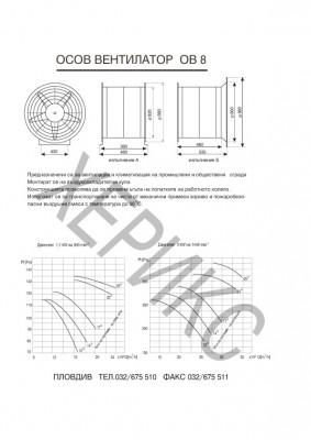 Осов вентилатор ОВ 8