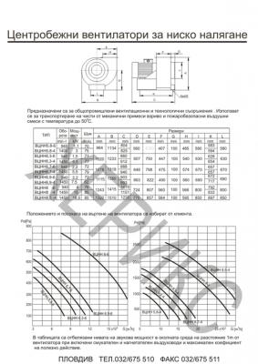 Центробежни вентилатори за ниско налягане